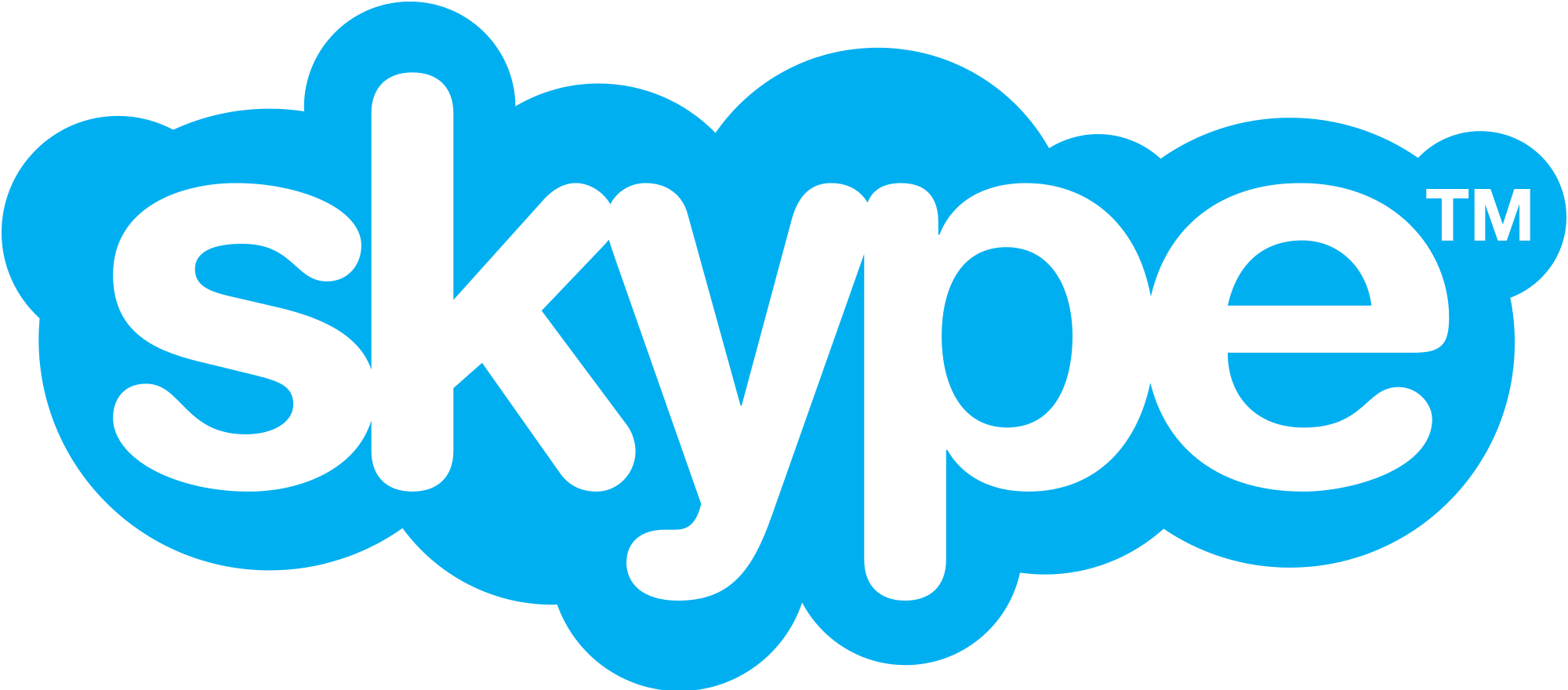 PLR Skype